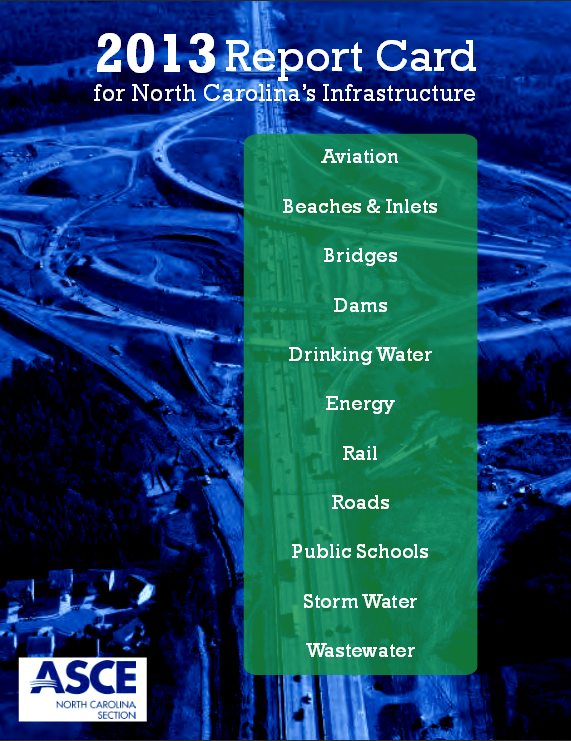 North Carolina report card for Infrastructure complied by the American Society of Civil Engineers