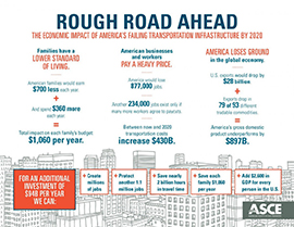rough road ahead graphic
